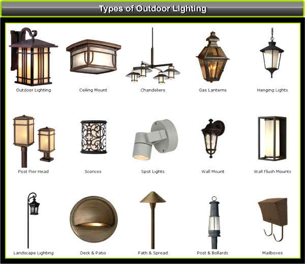 Exterior Lighting, professional installed exterior lighting, custom yard lighting, motion  sensors, Shocky Electric